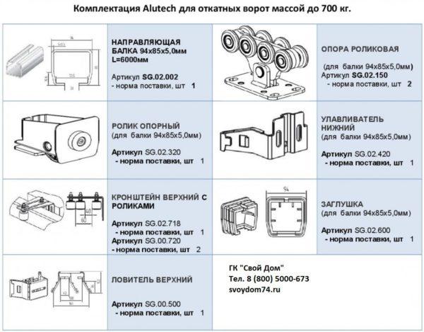alutech 94мм (3)